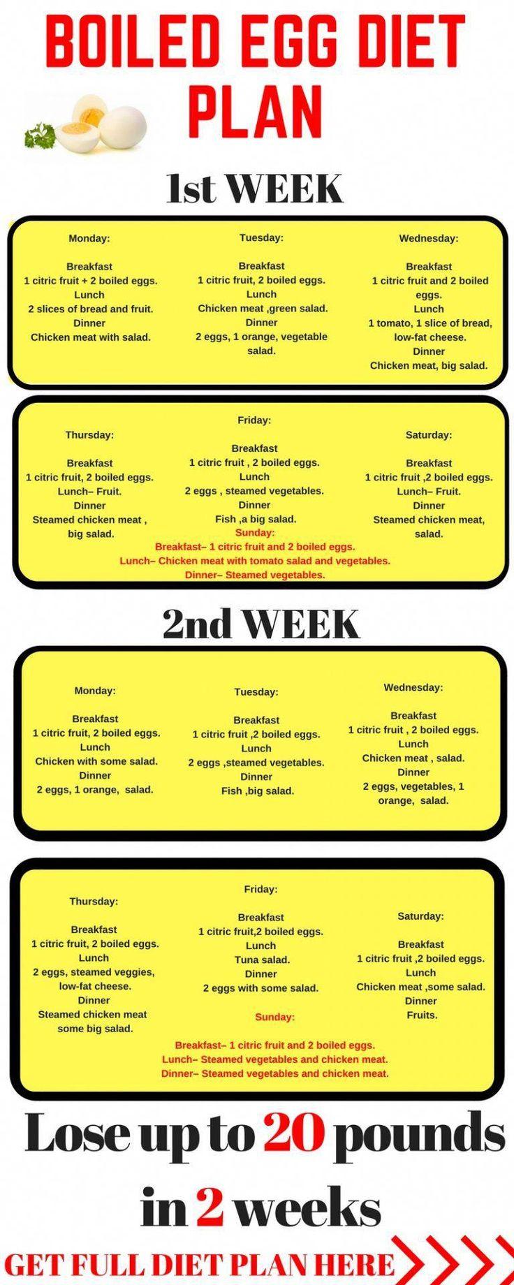 egg diet week 2